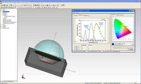 Figura 4. I software di raytracing permettono di creare modelli 3D di sorgenti luminose e di impostare i parametri luminosi come il flusso e lo spettro.