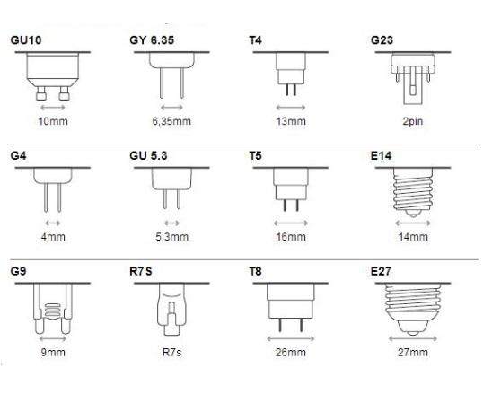 Attacchi lampadine progettazione ottica for Lampadine led casa